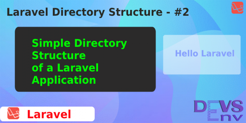 #2 Directory Structure of Laravel Application